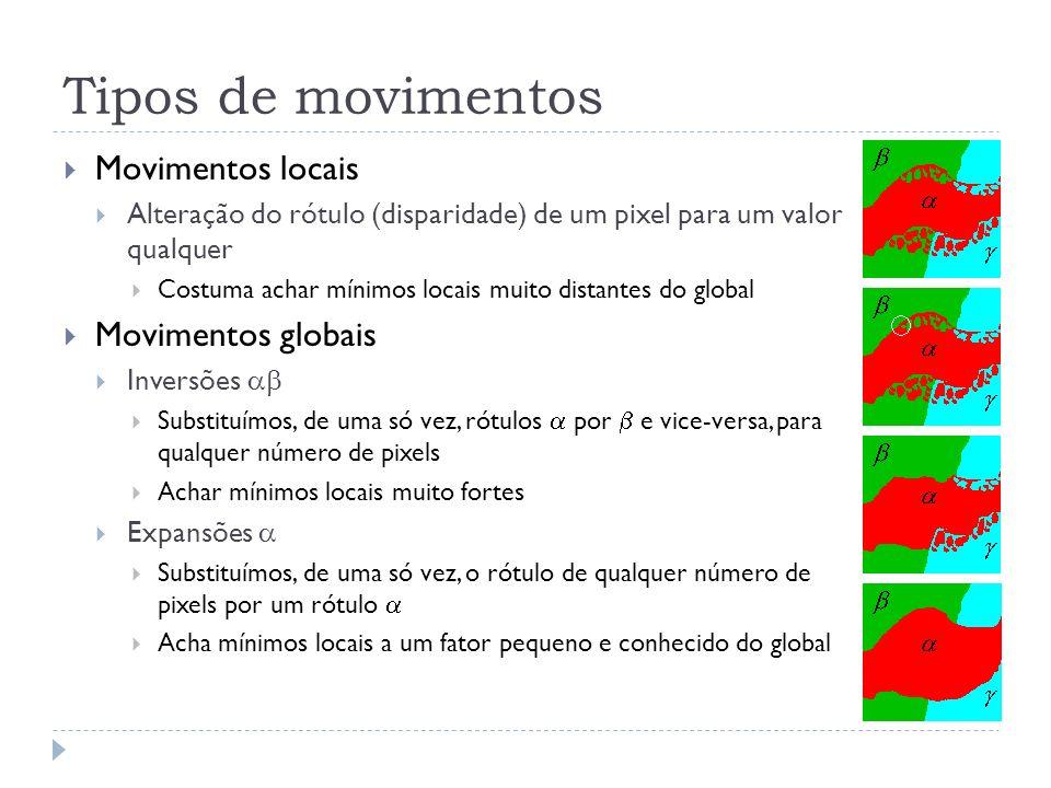Tipos de movimentos Movimentos locais Alteração do rótulo (disparidade) de um pixel para um valor qualquer Costuma achar mínimos locais muito distantes do global Movimentos globais Inversões Substituímos, de uma só vez, rótulos por e vice-versa, para qualquer número de pixels Achar mínimos locais muito fortes Expansões Substituímos, de uma só vez, o rótulo de qualquer número de pixels por um rótulo Acha mínimos locais a um fator pequeno e conhecido do global
