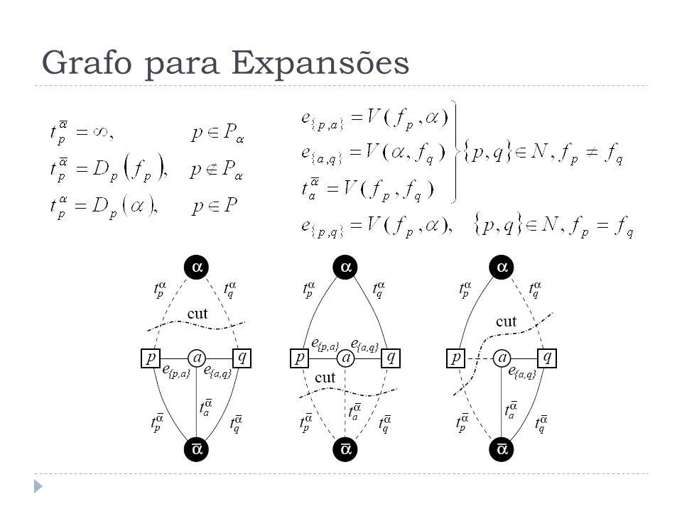 Grafo para Expansões