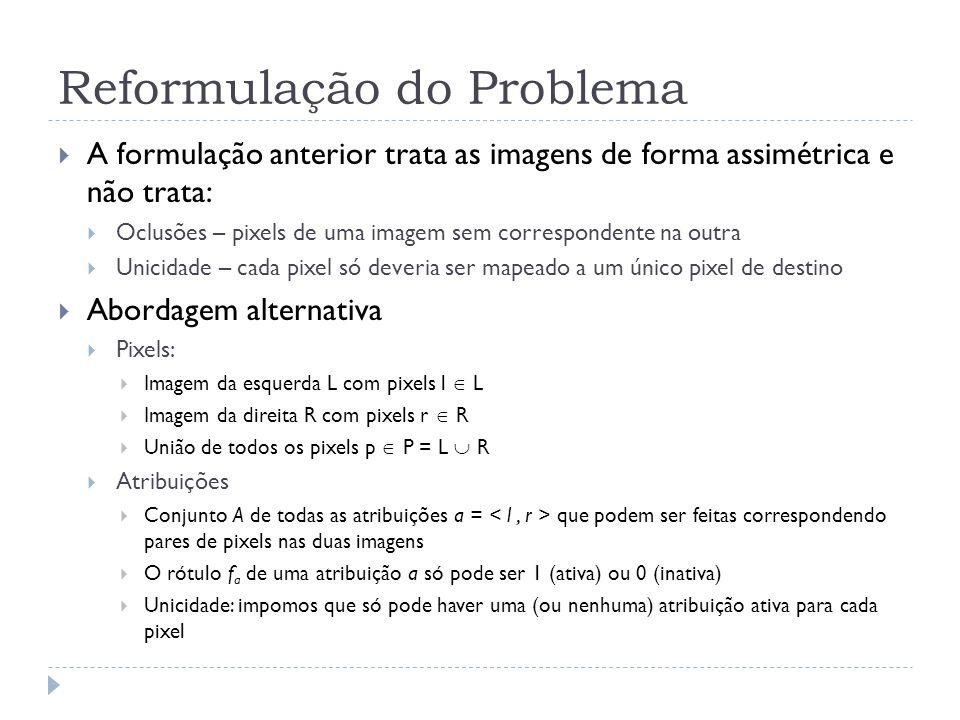Reformulação do Problema A formulação anterior trata as imagens de forma assimétrica e não trata: Oclusões – pixels de uma imagem sem correspondente na outra Unicidade – cada pixel só deveria ser mapeado a um único pixel de destino Abordagem alternativa Pixels: Imagem da esquerda L com pixels l L Imagem da direita R com pixels r R União de todos os pixels p P = L R Atribuições Conjunto A de todas as atribuições a = que podem ser feitas correspondendo pares de pixels nas duas imagens O rótulo f a de uma atribuição a só pode ser 1 (ativa) ou 0 (inativa) Unicidade: impomos que só pode haver uma (ou nenhuma) atribuição ativa para cada pixel