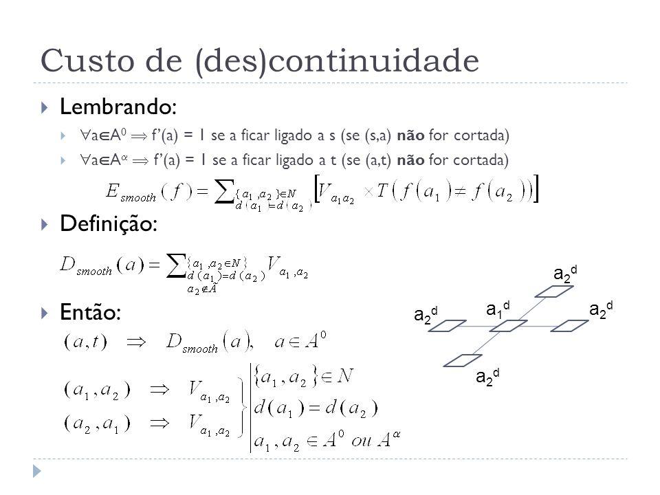 Custo de (des)continuidade Lembrando: a A 0 f(a) = 1 se a ficar ligado a s (se (s,a) não for cortada) a A f(a) = 1 se a ficar ligado a t (se (a,t) não for cortada) Definição: Então: a1da1d a2da2d a2da2d a2da2d a2da2d