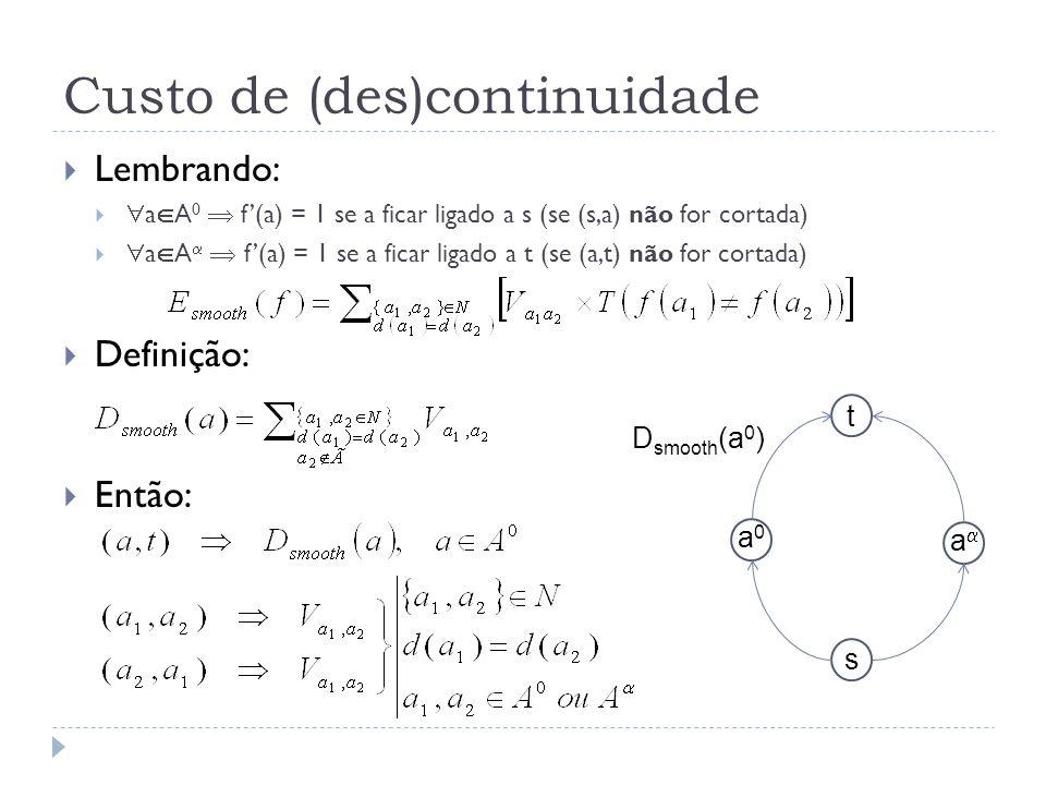 Custo de (des)continuidade Lembrando: a A 0 f(a) = 1 se a ficar ligado a s (se (s,a) não for cortada) a A f(a) = 1 se a ficar ligado a t (se (a,t) não for cortada) Definição: Então: t s a a0a0 D smooth (a 0 )