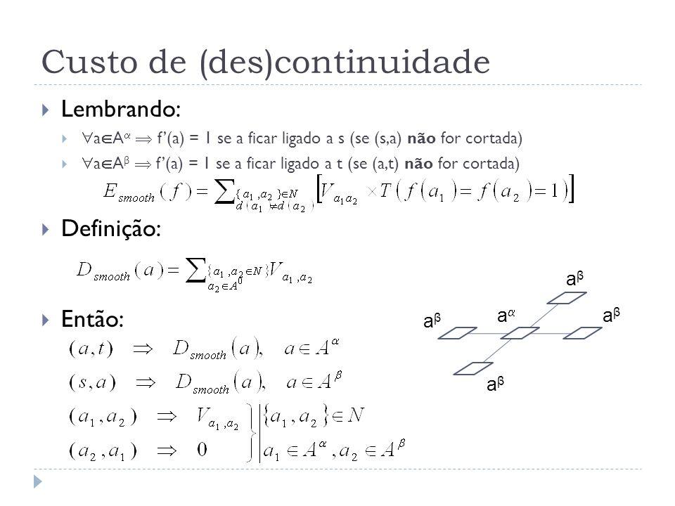 Custo de (des)continuidade Lembrando: a A f(a) = 1 se a ficar ligado a s (se (s,a) não for cortada) a A β f(a) = 1 se a ficar ligado a t (se (a,t) não for cortada) Definição: Então: a aβaβ aβaβ aβaβ aβaβ