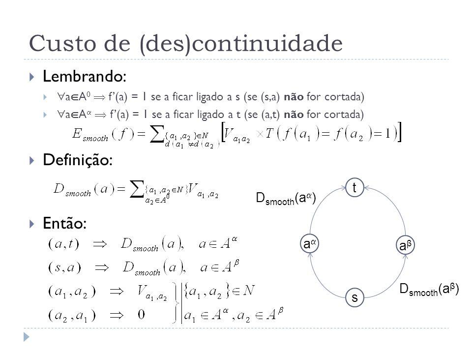 Custo de (des)continuidade Lembrando: a A 0 f(a) = 1 se a ficar ligado a s (se (s,a) não for cortada) a A f(a) = 1 se a ficar ligado a t (se (a,t) não for cortada) Definição: Então: t s aβaβ a D smooth (a ) D smooth (a β )