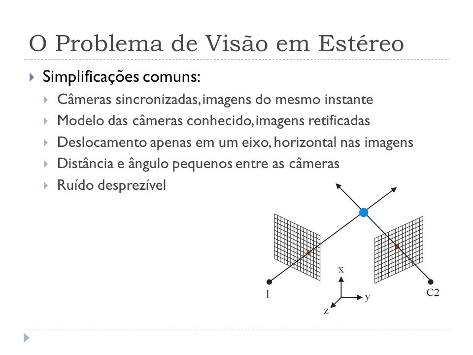 Algoritmos de Análise Global Corte Mínimo de Grafo baseado em Pixels