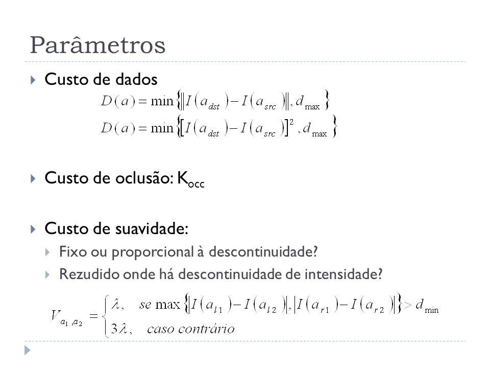 Parâmetros Custo de dados Custo de oclusão: K occ Custo de suavidade: Fixo ou proporcional à descontinuidade.