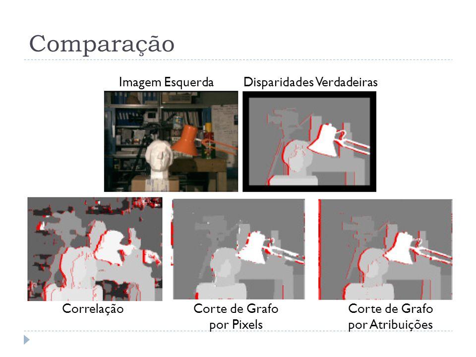 Comparação Imagem EsquerdaDisparidades Verdadeiras CorrelaçãoCorte de Grafo por Pixels Corte de Grafo por Atribuições