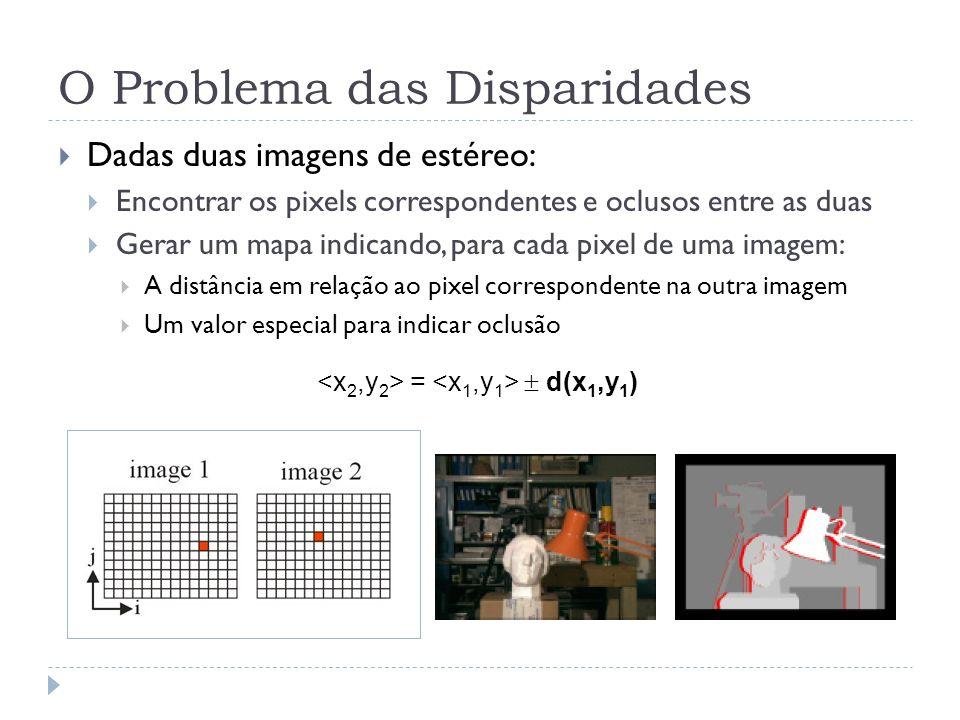 O Problema das Disparidades Dadas duas imagens de estéreo: Encontrar os pixels correspondentes e oclusos entre as duas Gerar um mapa indicando, para cada pixel de uma imagem: A distância em relação ao pixel correspondente na outra imagem Um valor especial para indicar oclusão = d(x 1,y 1 )