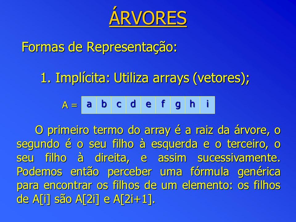 ÁRVORES Formas de Representação: 1. Implícita: Utiliza arrays (vetores); abcdefghi O primeiro termo do array é a raiz da árvore, o segundo é o seu fil