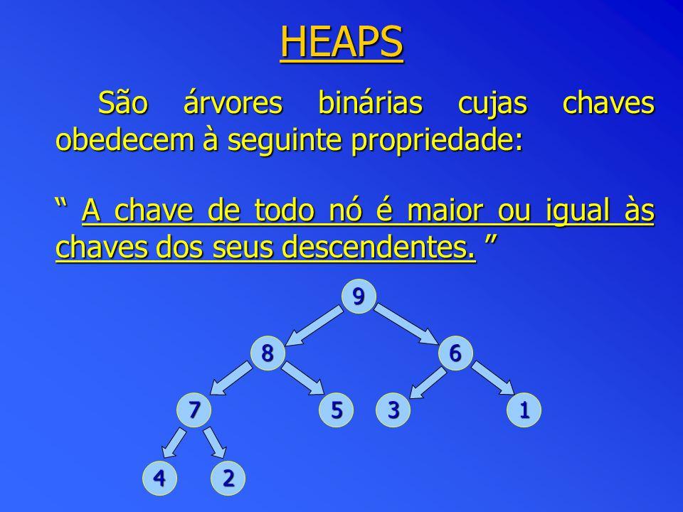HEAPS São árvores binárias cujas chaves obedecem à seguinte propriedade: A chave de todo nó é maior ou igual às chaves dos seus descendentes. A chave