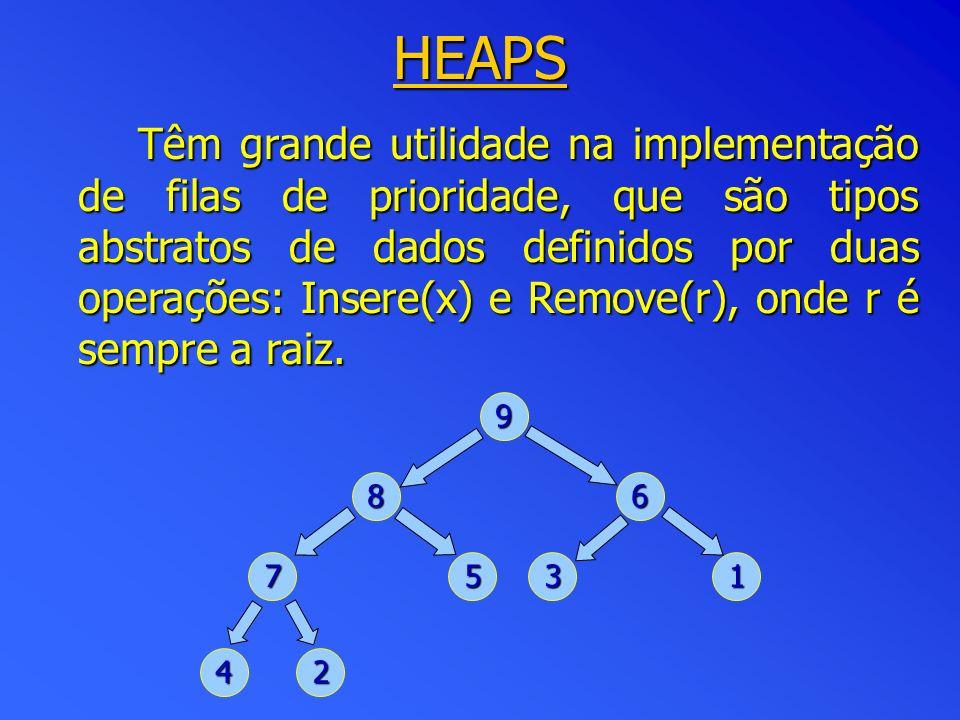 HEAPS Têm grande utilidade na implementação de filas de prioridade, que são tipos abstratos de dados definidos por duas operações: Insere(x) e Remove(r), onde r é sempre a raiz.