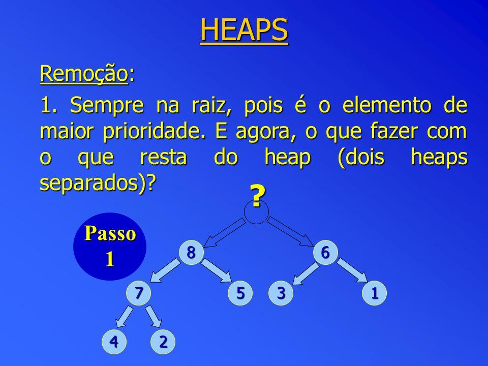 HEAPS Remoção: 1. Sempre na raiz, pois é o elemento de maior prioridade. E agora, o que fazer com o que resta do heap (dois heaps separados)? 86 7531