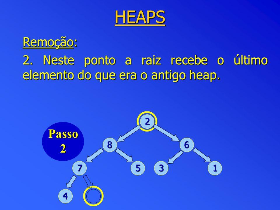 HEAPS Remoção: 2. Neste ponto a raiz recebe o último elemento do que era o antigo heap. 86 7531 4 2 Passo2