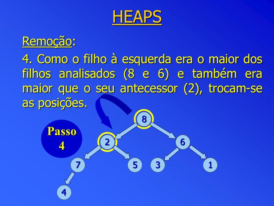 HEAPS Remoção: 4. Como o filho à esquerda era o maior dos filhos analisados (8 e 6) e também era maior que o seu antecessor (2), trocam-se as posições
