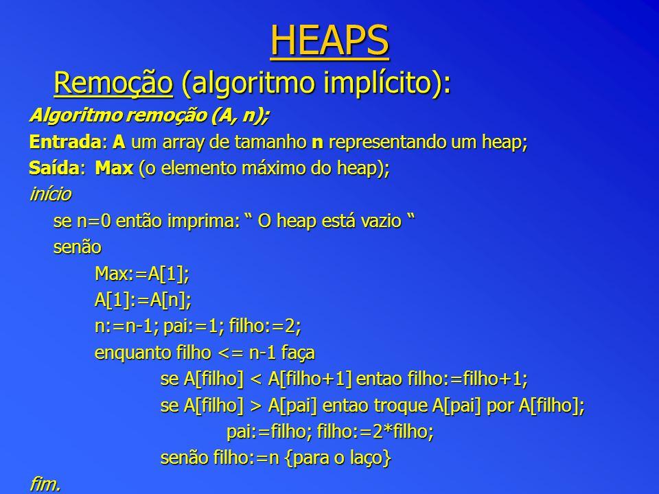 HEAPS Remoção (algoritmo implícito): Algoritmo remoção (A, n); Entrada: A um array de tamanho n representando um heap; Saída:Max (o elemento máximo do