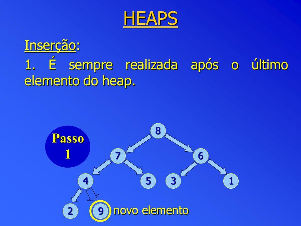 HEAPS Inserção: 1. É sempre realizada após o último elemento do heap. 8 76 4531 29 Passo1 novo elemento