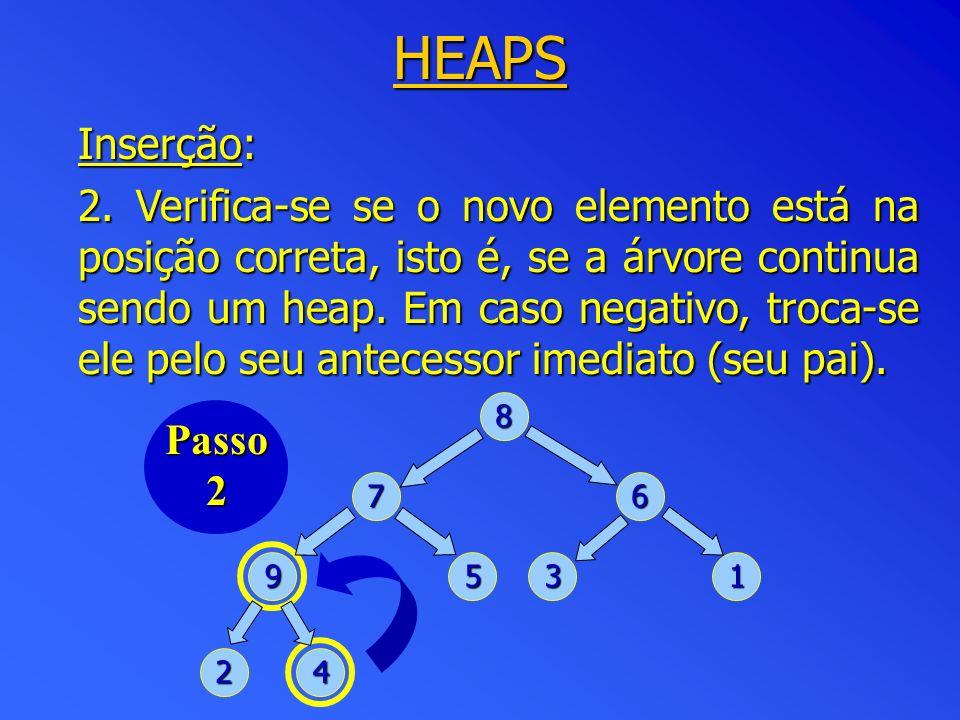 HEAPS Inserção: 2. Verifica-se se o novo elemento está na posição correta, isto é, se a árvore continua sendo um heap. Em caso negativo, troca-se ele
