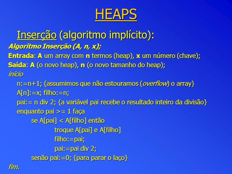 HEAPS Inserção (algoritmo implícito): Algoritmo Inserção (A, n, x); Entrada: A um array com n termos (heap), x um número (chave); Saída: A (o novo heap), n (o novo tamanho do heap); início n:=n+1; {assumimos que não estouramos (overflow) o array} A[n]:=x; filho:=n; pai:= n div 2; {a variável pai recebe o resultado inteiro da divisão} enquanto pai >= 1 faça se A[pai] < A[filho] então troque A[pai] e A[filho] filho:=pai; pai:=pai div 2; senão pai:=0; {para parar o laço} fim.