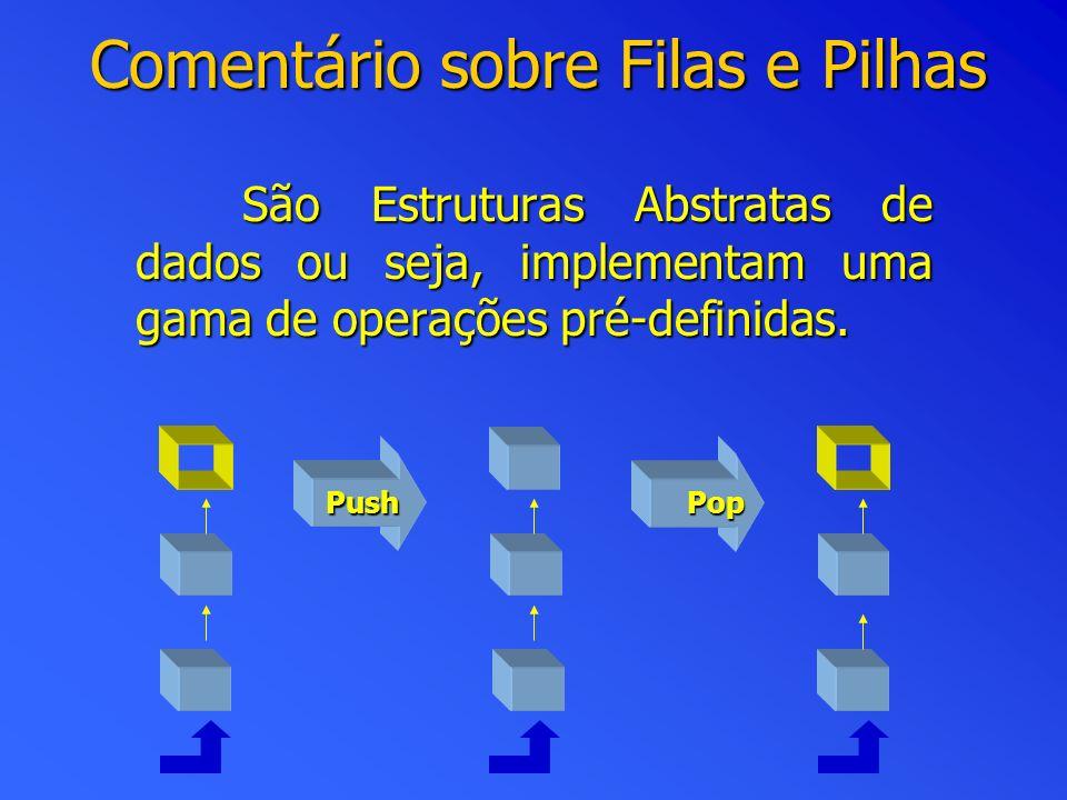 Comentário sobre Filas e Pilhas São Estruturas Abstratas de dados ou seja, implementam uma gama de operações pré-definidas. PushPop