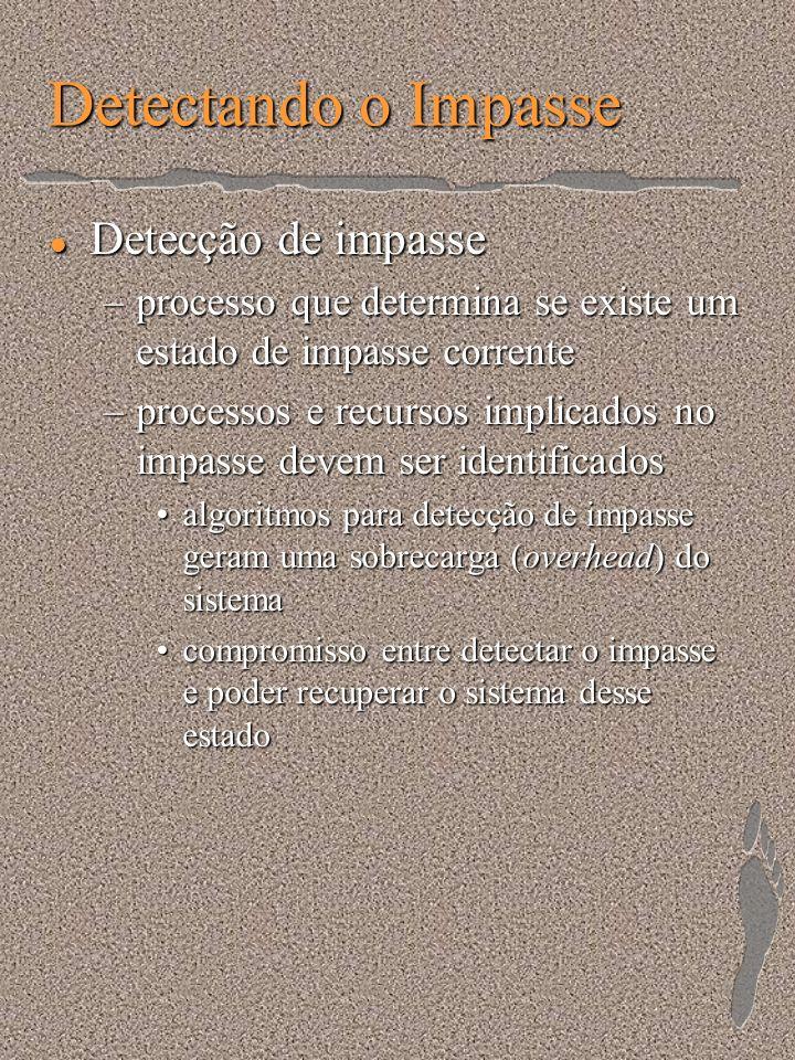 Detectando o Impasse l Detecção de impasse –processo que determina se existe um estado de impasse corrente –processos e recursos implicados no impasse