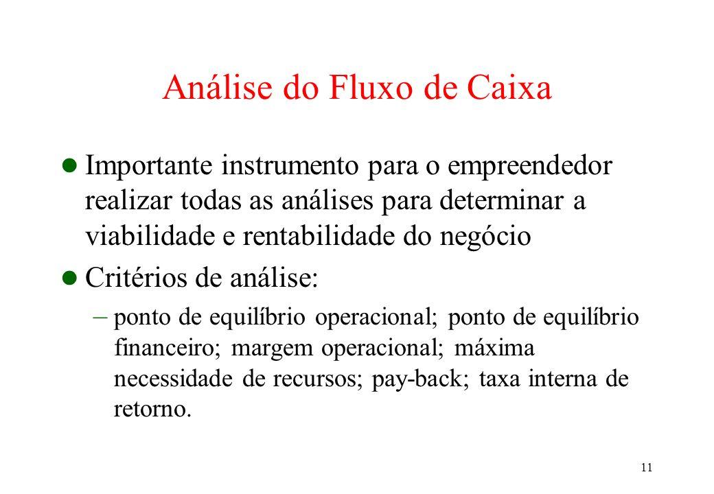 11 Análise do Fluxo de Caixa Importante instrumento para o empreendedor realizar todas as análises para determinar a viabilidade e rentabilidade do ne