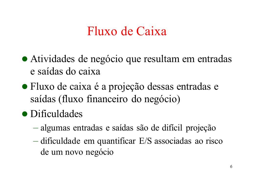 6 Fluxo de Caixa Atividades de negócio que resultam em entradas e saídas do caixa Fluxo de caixa é a projeção dessas entradas e saídas (fluxo financei