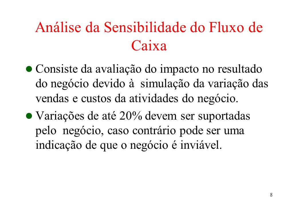 8 Análise da Sensibilidade do Fluxo de Caixa Consiste da avaliação do impacto no resultado do negócio devido à simulação da variação das vendas e cust
