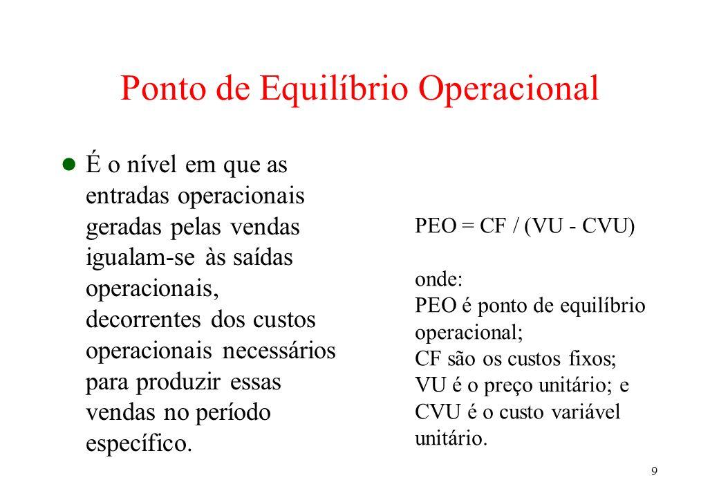 9 Ponto de Equilíbrio Operacional É o nível em que as entradas operacionais geradas pelas vendas igualam-se às saídas operacionais, decorrentes dos cu