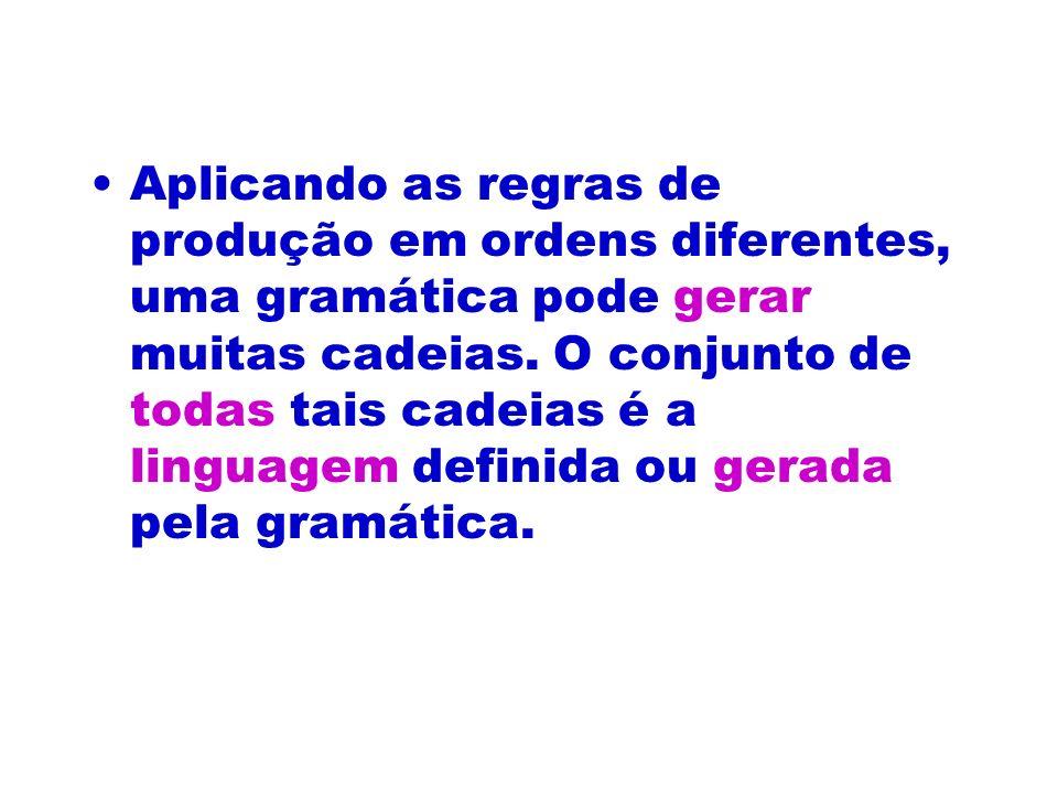 Aplicando as regras de produção em ordens diferentes, uma gramática pode gerar muitas cadeias. O conjunto de todas tais cadeias é a linguagem definida