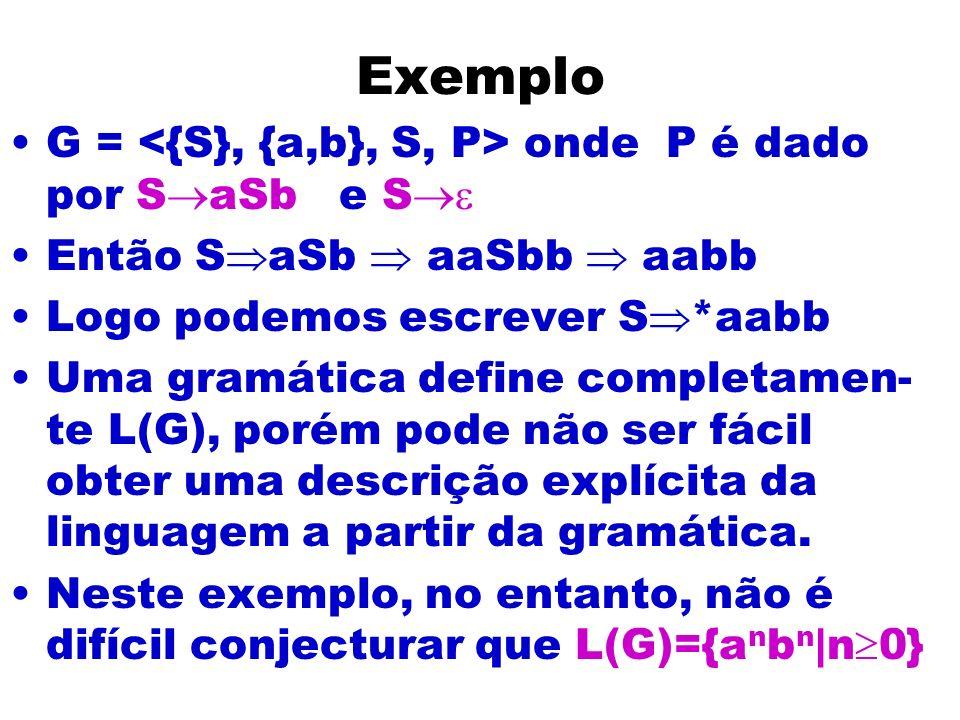 Exemplo G = onde P é dado por S aSb e S Então S aSb aaSbb aabb Logo podemos escrever S *aabb Uma gramática define completamen- te L(G), porém pode não