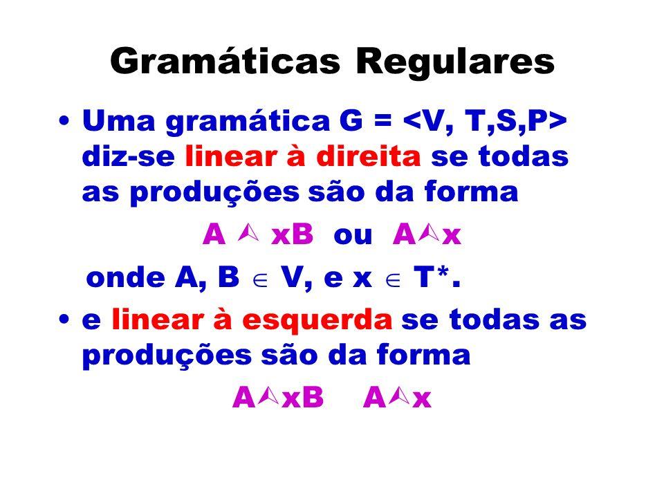 Gramáticas Regulares Uma gramática G = diz-se linear à direita se todas as produções são da forma A xB ou A x onde A, B V, e x T*. e linear à esquerda