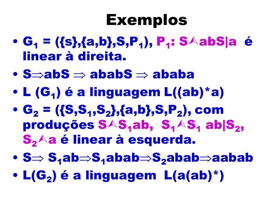 Exemplos G 1 = ({s},{a,b},S,P 1 ), P 1 : S abS|a é linear à direita. S abS ababS ababa L (G 1 ) é a linguagem L((ab)*a) G 2 = ({S,S 1,S 2 },{a,b},S,P