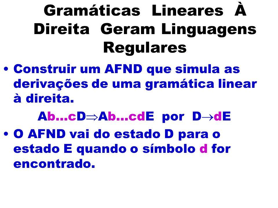 Gramáticas Lineares À Direita Geram Linguagens Regulares Construir um AFND que simula as derivações de uma gramática linear à direita. Ab…cD Ab…cdE po