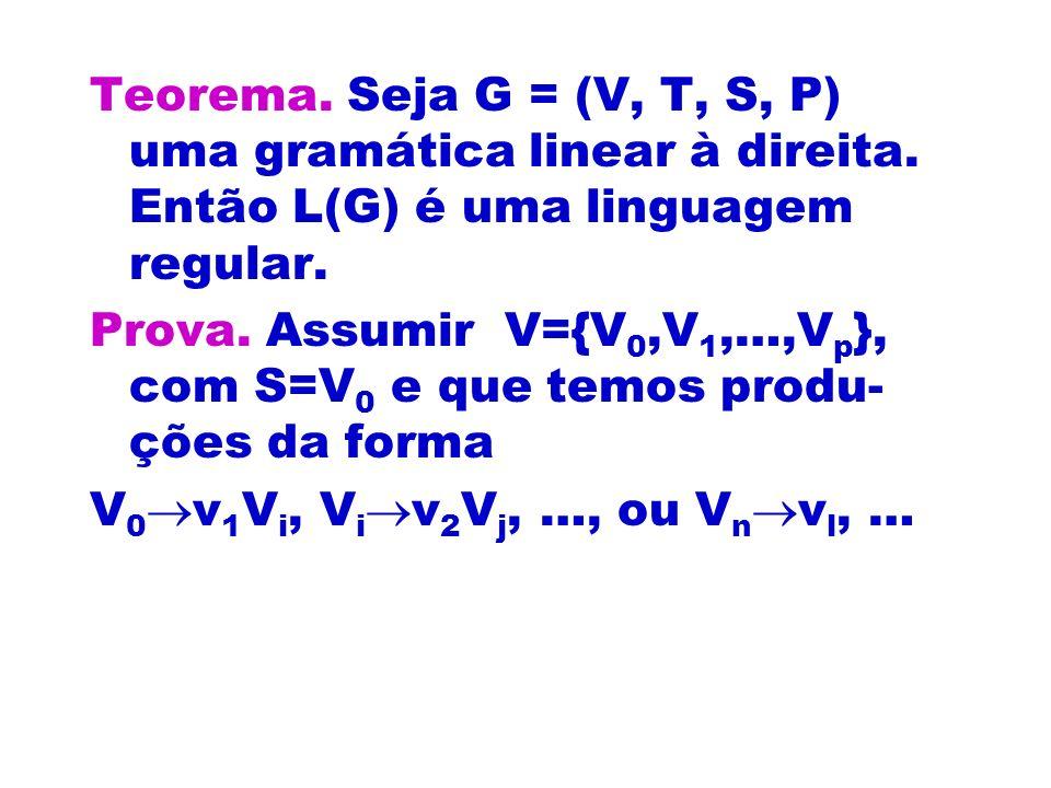 Teorema. Seja G = (V, T, S, P) uma gramática linear à direita. Então L(G) é uma linguagem regular. Prova. Assumir V={V 0,V 1,…,V p }, com S=V 0 e que