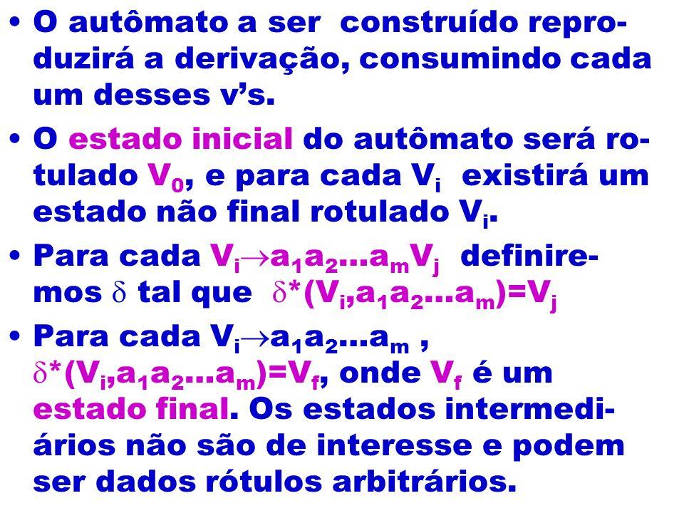 O autômato a ser construído repro- duzirá a derivação, consumindo cada um desses vs. O estado inicial do autômato será ro- tulado V 0, e para cada V i