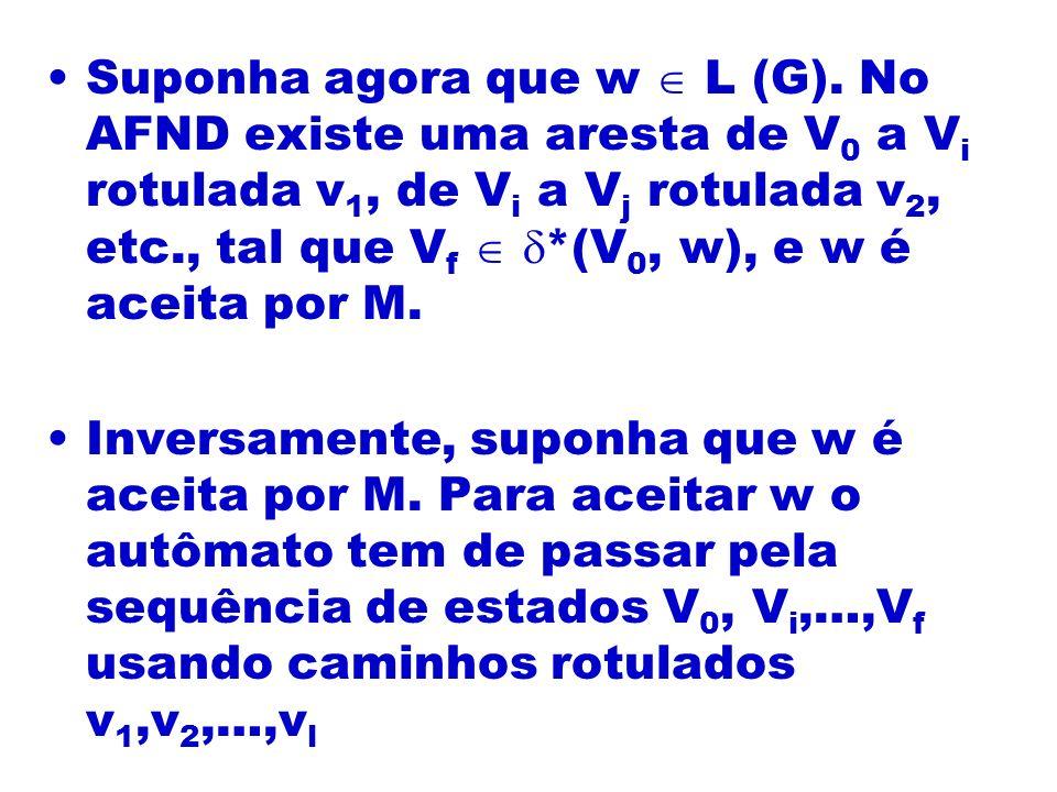 Suponha agora que w L (G). No AFND existe uma aresta de V 0 a V i rotulada v 1, de V i a V j rotulada v 2, etc., tal que V f *(V 0, w), e w é aceita p