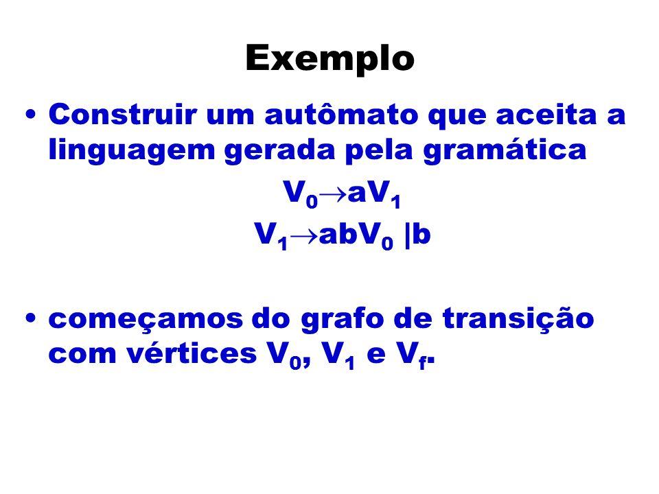 Exemplo Construir um autômato que aceita a linguagem gerada pela gramática V 0 aV 1 V 1 abV 0 |b começamos do grafo de transição com vértices V 0, V 1