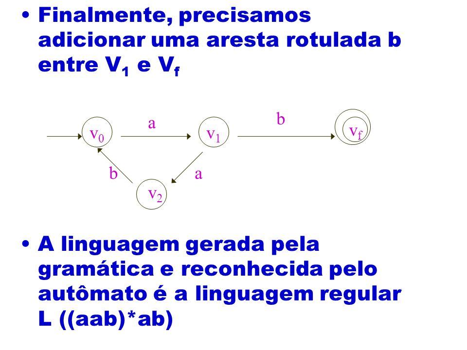 v0v0 v1v1 vfvf b b a a v2v2 Finalmente, precisamos adicionar uma aresta rotulada b entre V 1 e V f A linguagem gerada pela gramática e reconhecida pel