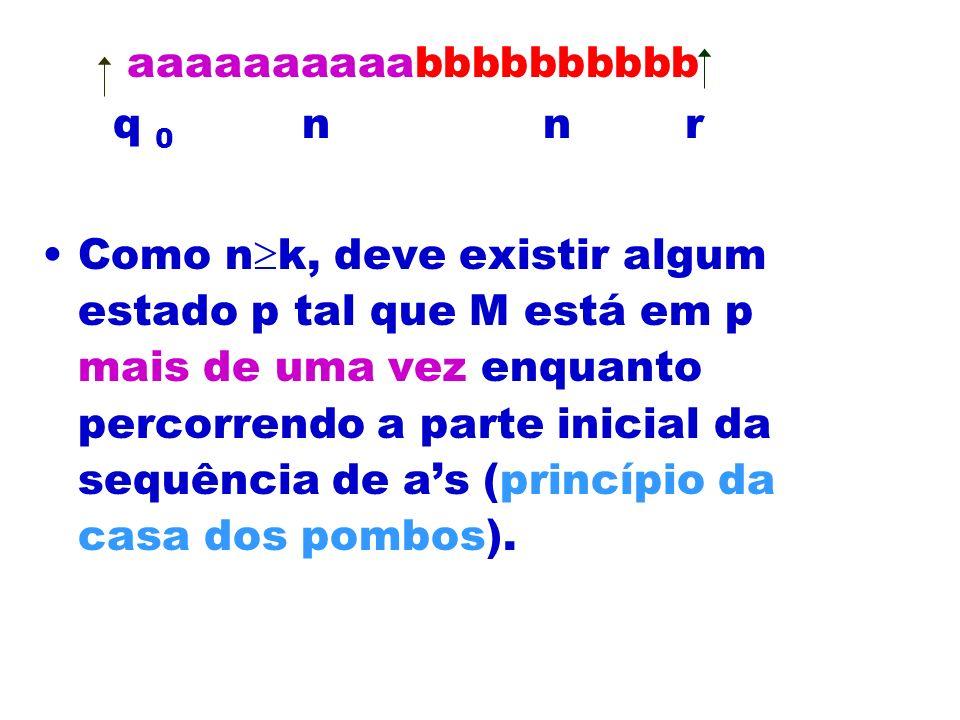 aaaaaaaaaabbbbbbbbbb q 0 n n r Como n k, deve existir algum estado p tal que M está em p mais de uma vez enquanto percorrendo a parte inicial da sequê