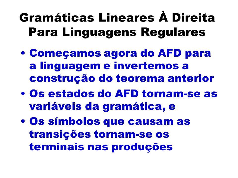 Gramáticas Lineares À Direita Para Linguagens Regulares Começamos agora do AFD para a linguagem e invertemos a construção do teorema anterior Os estad