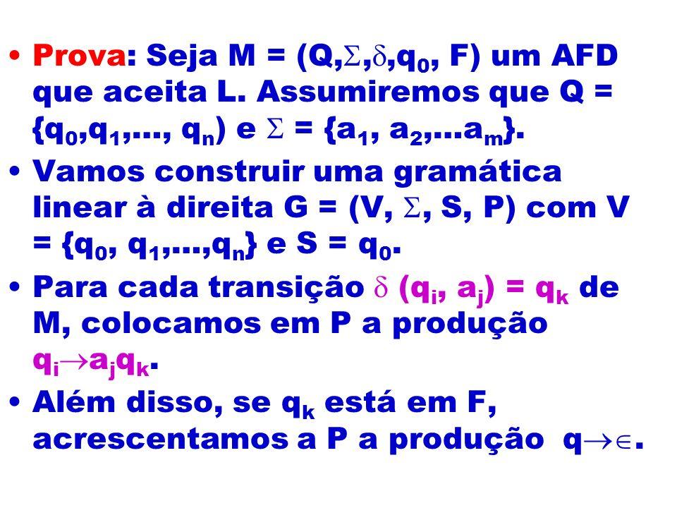 Prova: Seja M = (Q,,,q 0, F) um AFD que aceita L. Assumiremos que Q = {q 0,q 1,…, q n ) e = {a 1, a 2,…a m }. Vamos construir uma gramática linear à d