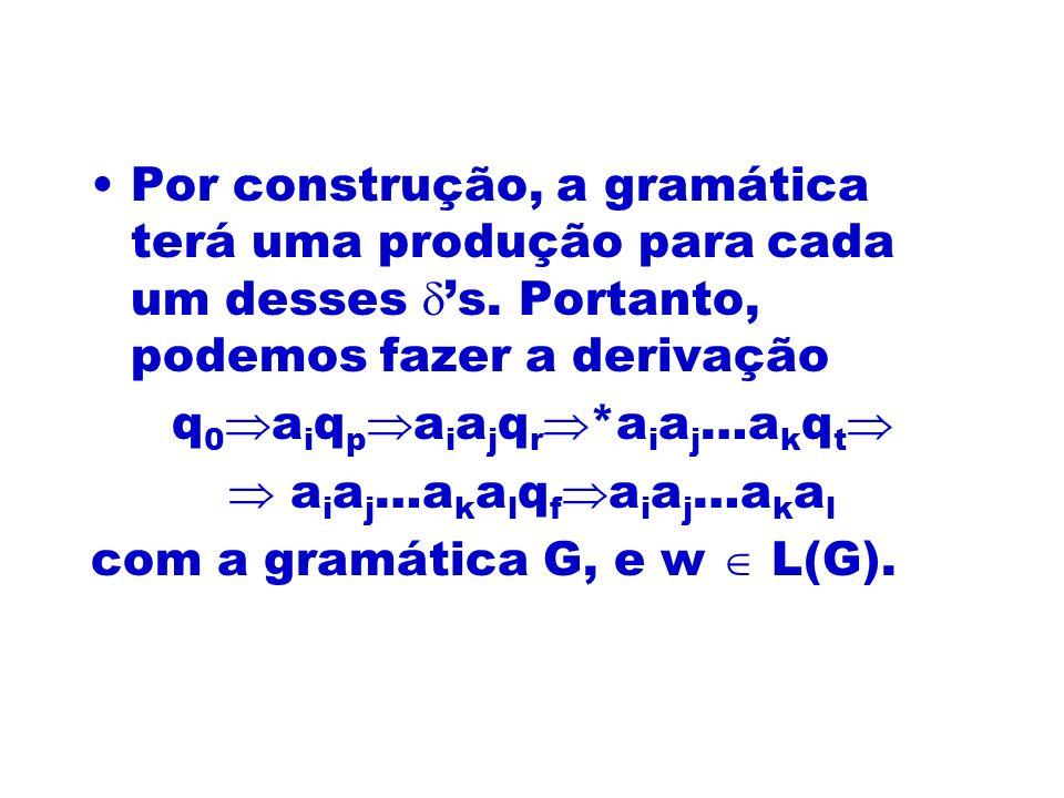 Por construção, a gramática terá uma produção para cada um desses s. Portanto, podemos fazer a derivação q 0 a i q p a i a j q r *a i a j …a k q t a i