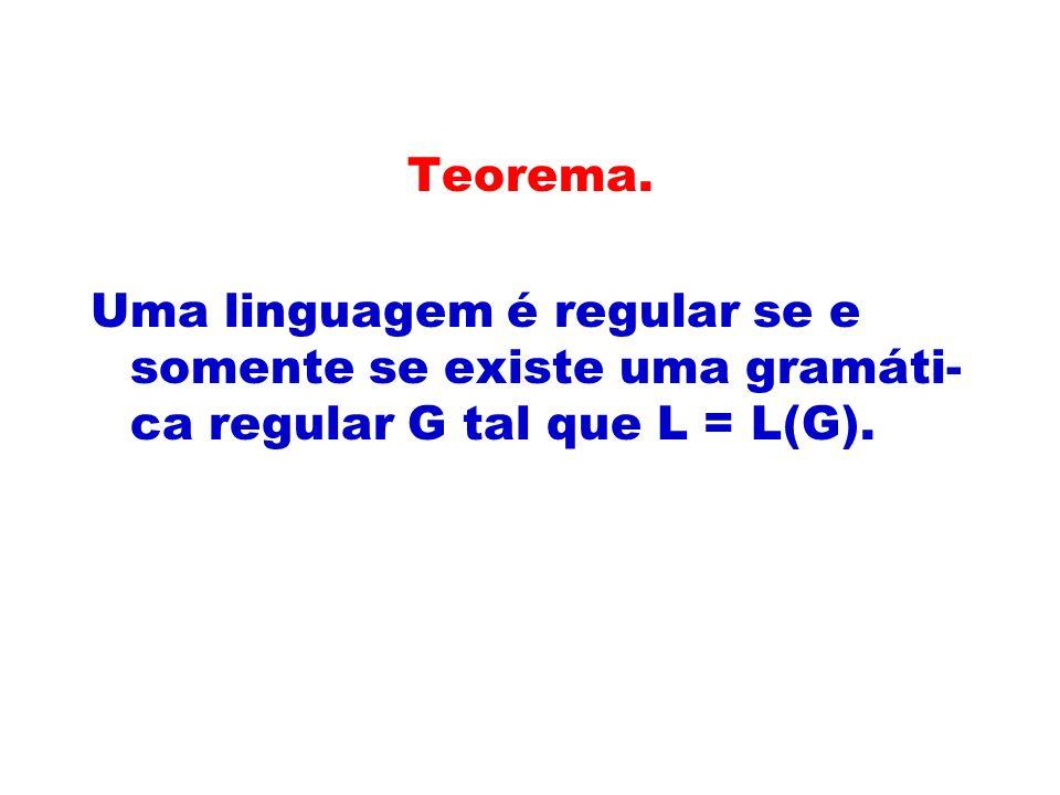 Teorema. Uma linguagem é regular se e somente se existe uma gramáti- ca regular G tal que L = L(G).