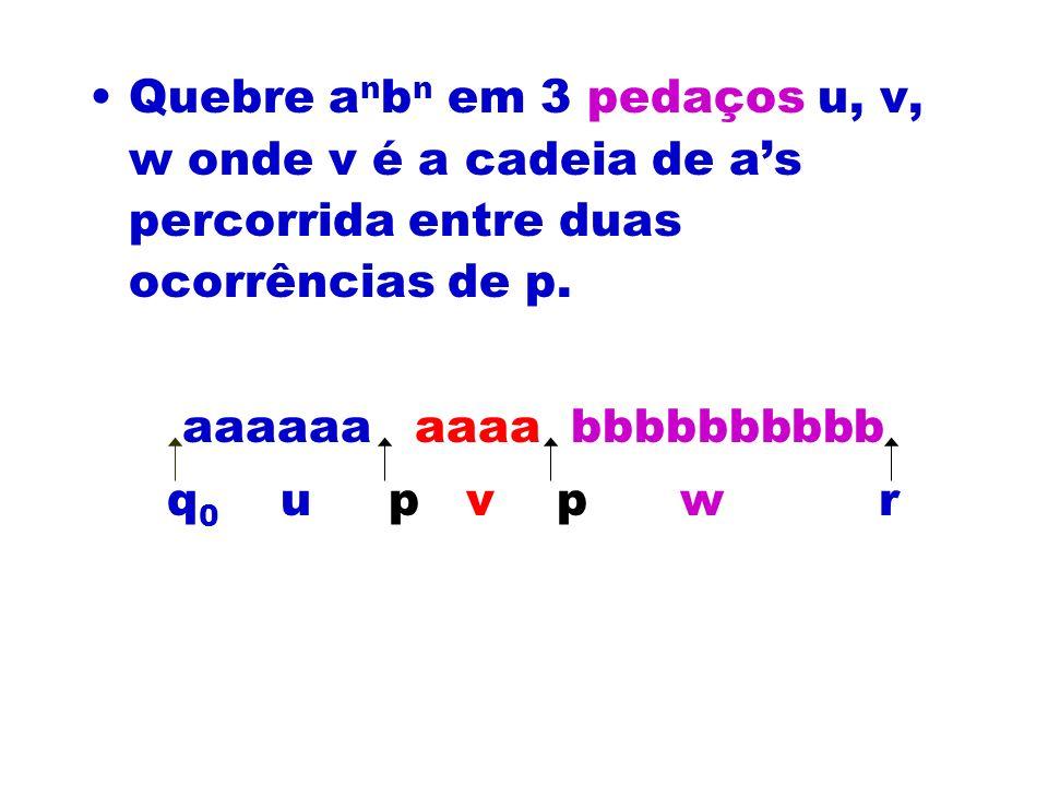 Quebre a n b n em 3 pedaços u, v, w onde v é a cadeia de as percorrida entre duas ocorrências de p. aaaaaa aaaa bbbbbbbbbb q 0 u p v p w r