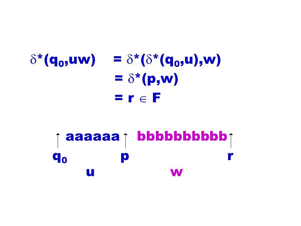 Lema do Bombeamento (Pumping Lemma) TEOREMA: Seja L uma linguagem regular.