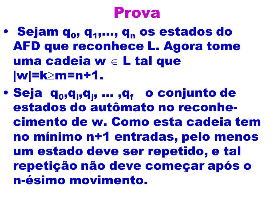 Prova Sejam q 0, q 1,…, q n os estados do AFD que reconhece L. Agora tome uma cadeia w L tal que |w|=k m=n+1. Seja q 0,q i,q j, …,q f o conjunto de es