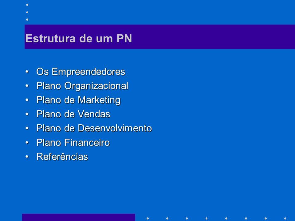 Estrutura de um PN Os EmpreendedoresOs Empreendedores Plano OrganizacionalPlano Organizacional Plano de MarketingPlano de Marketing Plano de VendasPlano de Vendas Plano de DesenvolvimentoPlano de Desenvolvimento Plano FinanceiroPlano Financeiro ReferênciasReferências