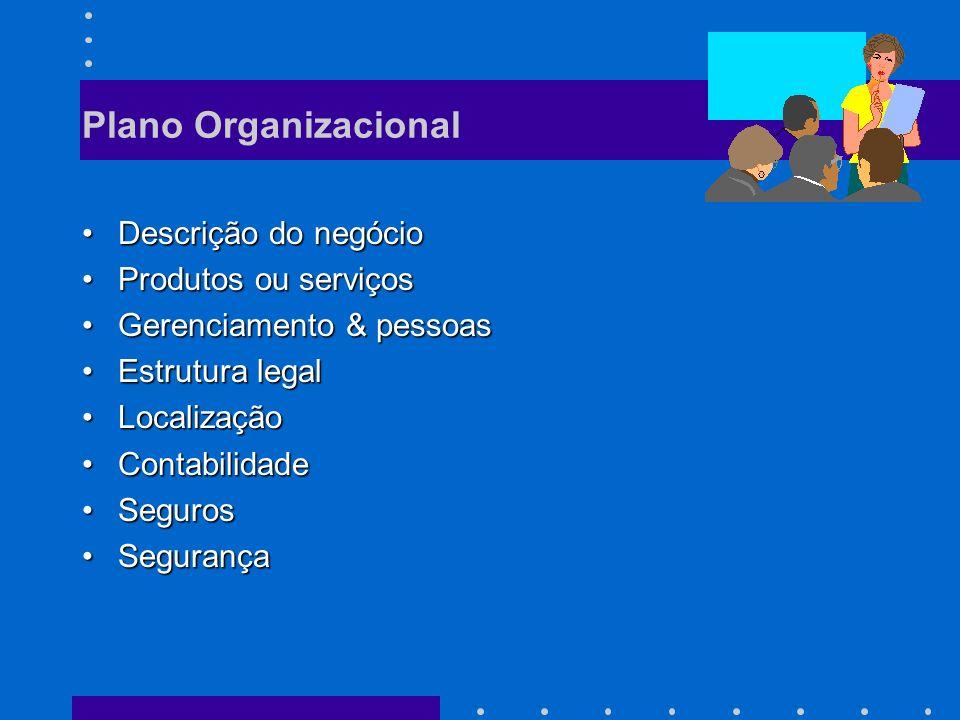 Plano Organizacional Descrição do negócioDescrição do negócio Produtos ou serviçosProdutos ou serviços Gerenciamento & pessoasGerenciamento & pessoas Estrutura legalEstrutura legal LocalizaçãoLocalização ContabilidadeContabilidade SegurosSeguros SegurançaSegurança