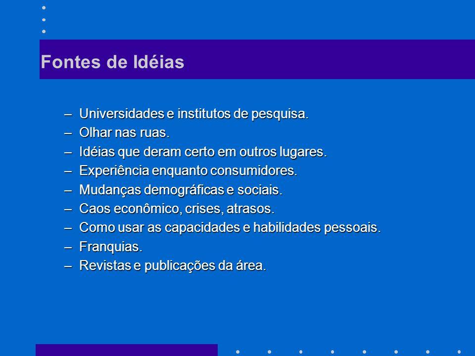 Fontes de Idéias –Universidades e institutos de pesquisa.