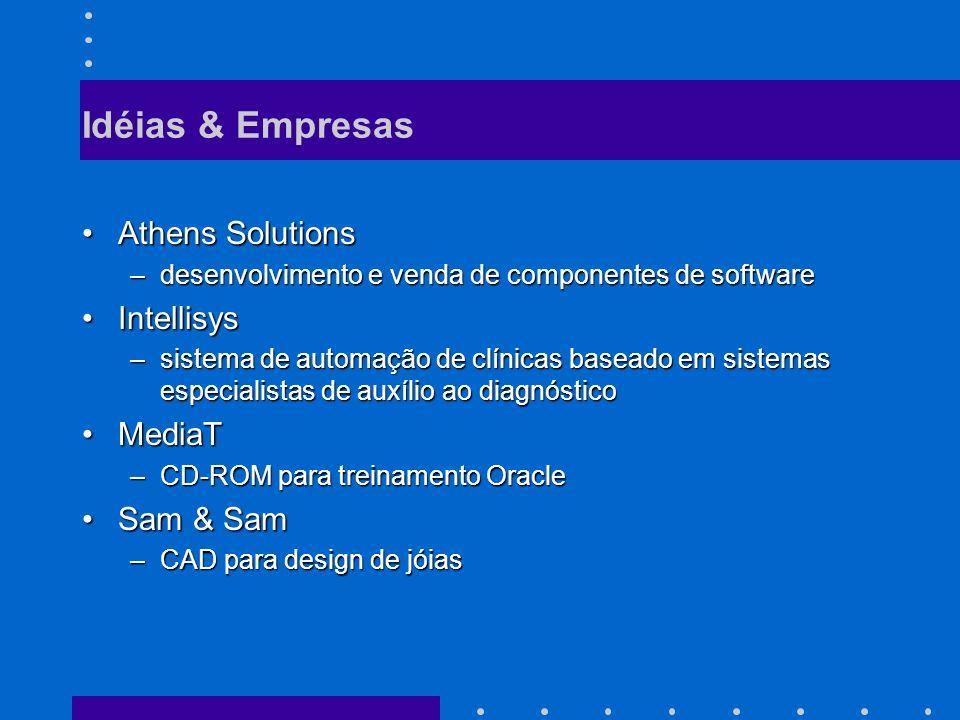 Idéias & Empresas Athens SolutionsAthens Solutions –desenvolvimento e venda de componentes de software IntellisysIntellisys –sistema de automação de clínicas baseado em sistemas especialistas de auxílio ao diagnóstico MediaTMediaT –CD-ROM para treinamento Oracle Sam & SamSam & Sam –CAD para design de jóias