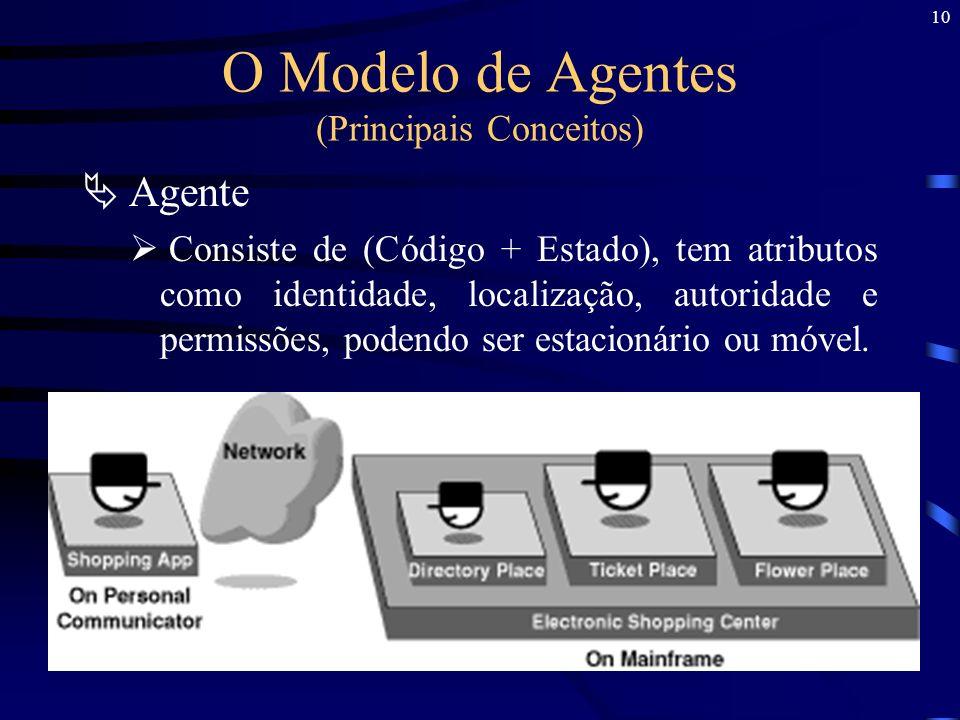 10 O Modelo de Agentes (Principais Conceitos) Agente Consiste de (Código + Estado), tem atributos como identidade, localização, autoridade e permissõe